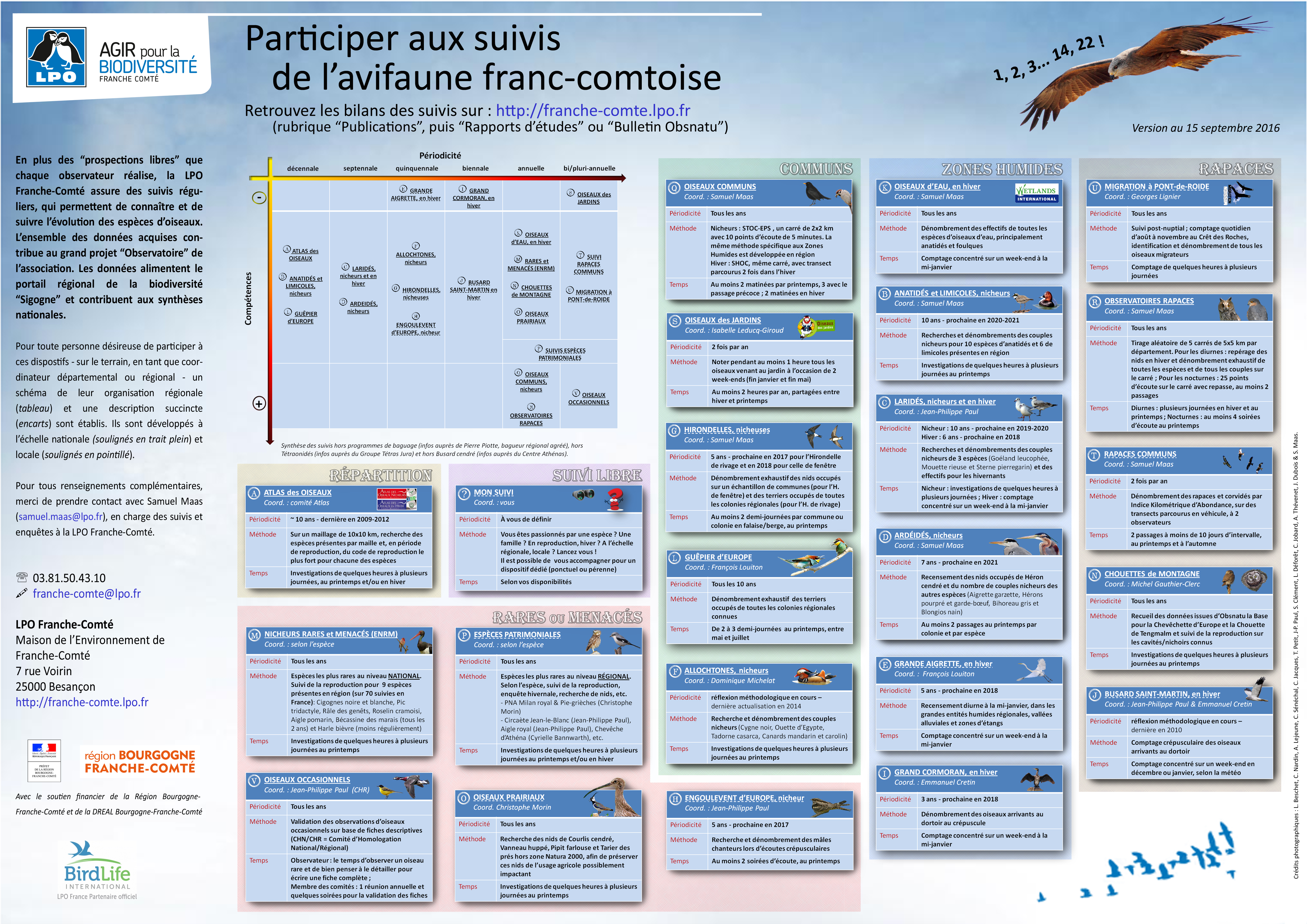 http://files.biolovision.net/franche-comte.lpo.fr/userfiles/observer/Suivis/2016WhichsurveyisformeFCFINAL.png