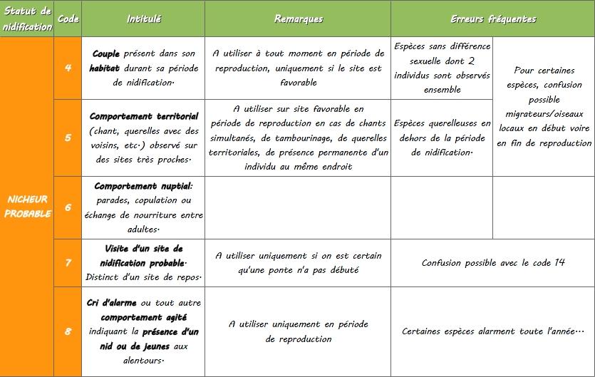 http://files.biolovision.net/www.faune-lorraine.org/userfiles/codesatlas/2.jpg
