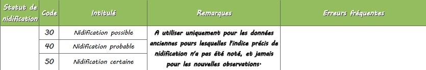 http://files.biolovision.net/www.faune-lorraine.org/userfiles/codesatlas/5.jpg