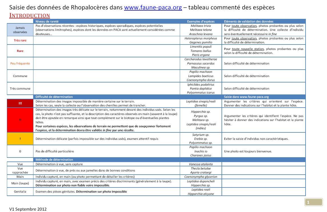 http://files.biolovision.net/www.faune-paca.org/userfiles/Rhopalo/1.JPG