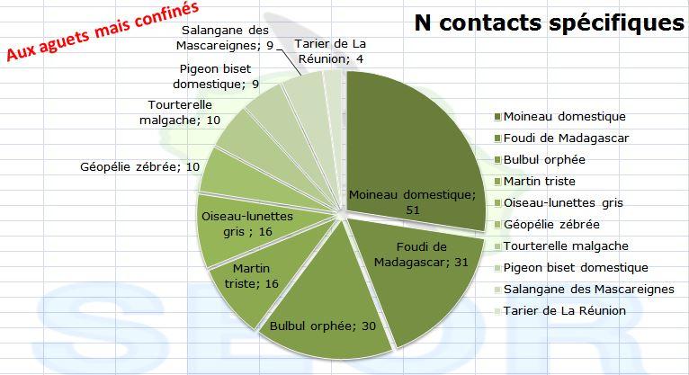 http://files.biolovision.net/www.faune-reunion.fr/userfiles/ACASA/obs.JPG